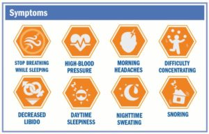 sleep apnea symptoms for dentists